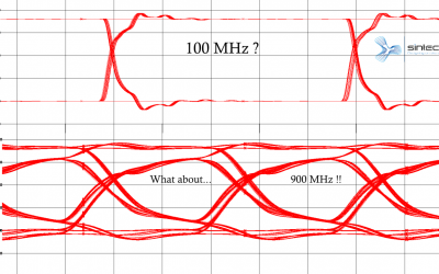 Signal Integrity at low speed
